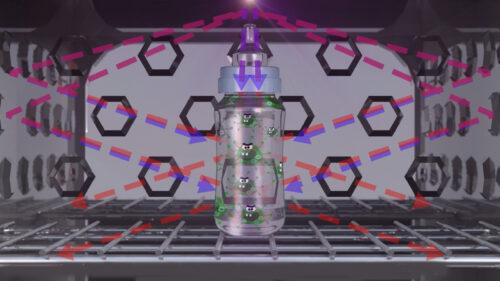 Aian UV Sterilizer Hexagonal mirroring